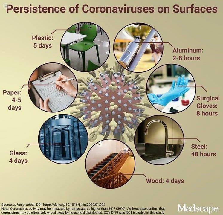 Waspada-Virus-Corona-dapat-bertahan