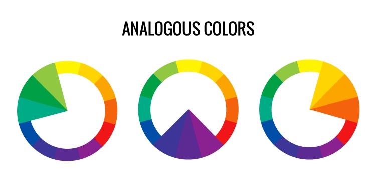 4-Aturan-Pemilihan-Warna-Interior-yang-Perlu-Diketahui-analog