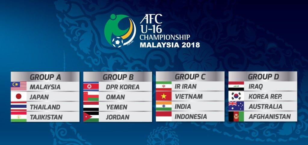 Jadwal Pertandingan AFC U-16 2018