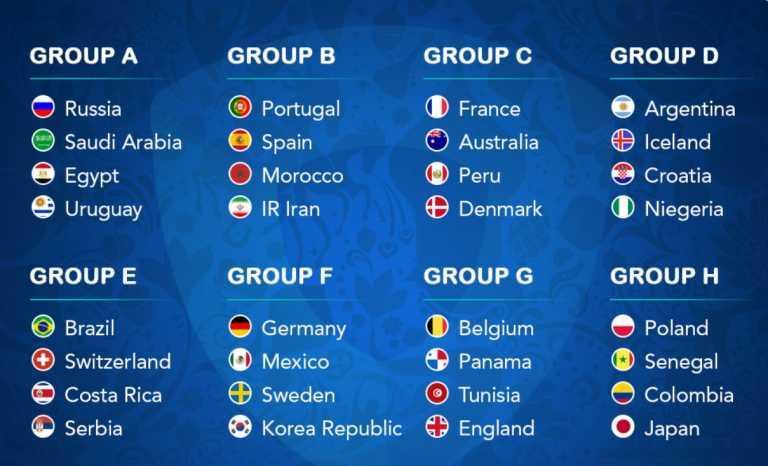 Update Terbaru Klasemen Piala Dunia 2018 Russia Fase Grup