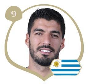 Pemain Top Skor Piala Dunia 2018