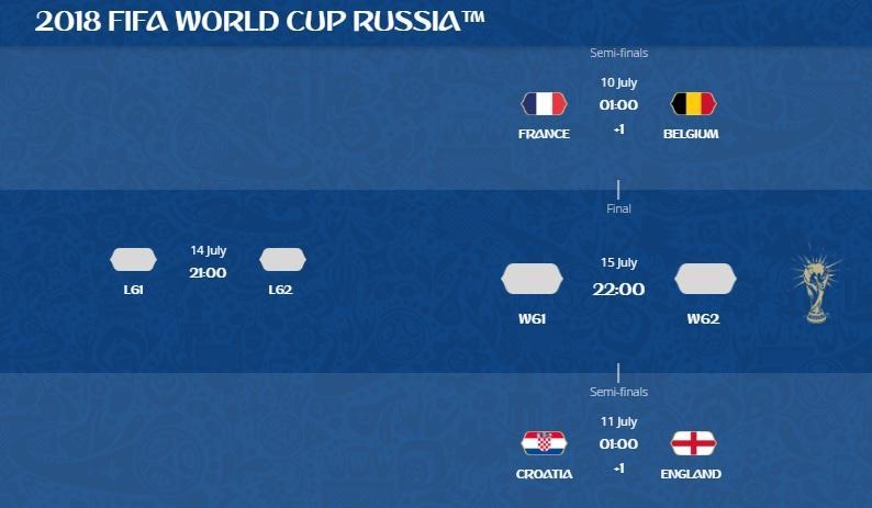 Jadwal Putaran Semifinal dan Final Piala Dunia 2018 Rusia
