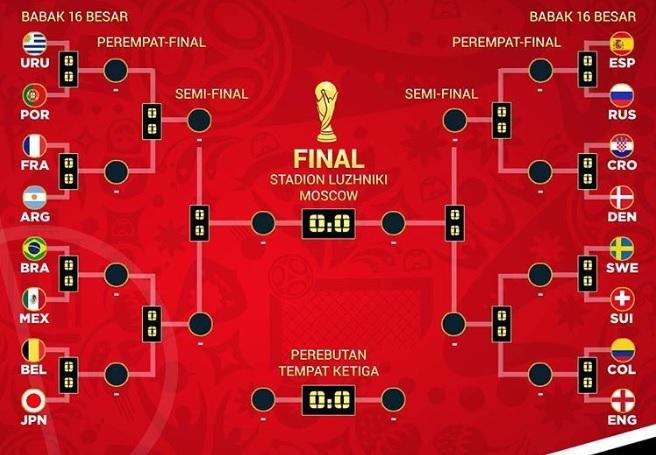 Skema Pertandingan Perdelapan Final Piala Dunia 2018 Russia