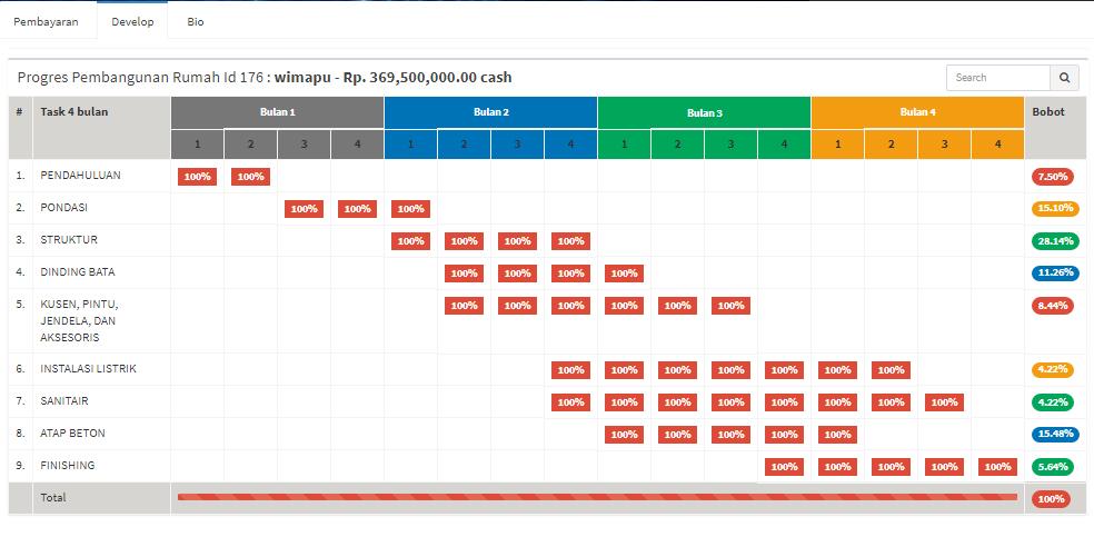 Contoh schedule develop rumah murah
