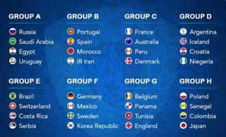 jawaracorpo-Klasemen-Piala-Dunia-2018-Rusia.jpg